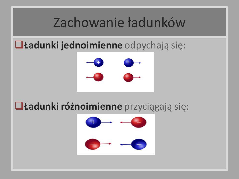 Elektryzowanie przez tarcie Polega na gromadzeniu na powierzchni obu ciał nadmiaru ładunków elektrycznych przeciwnych znaków.