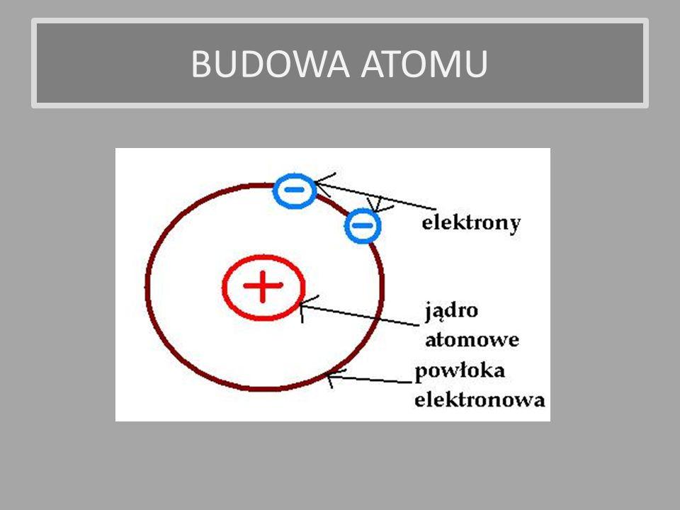 Ładunek elementarny – ładunek elektronu i protonu.