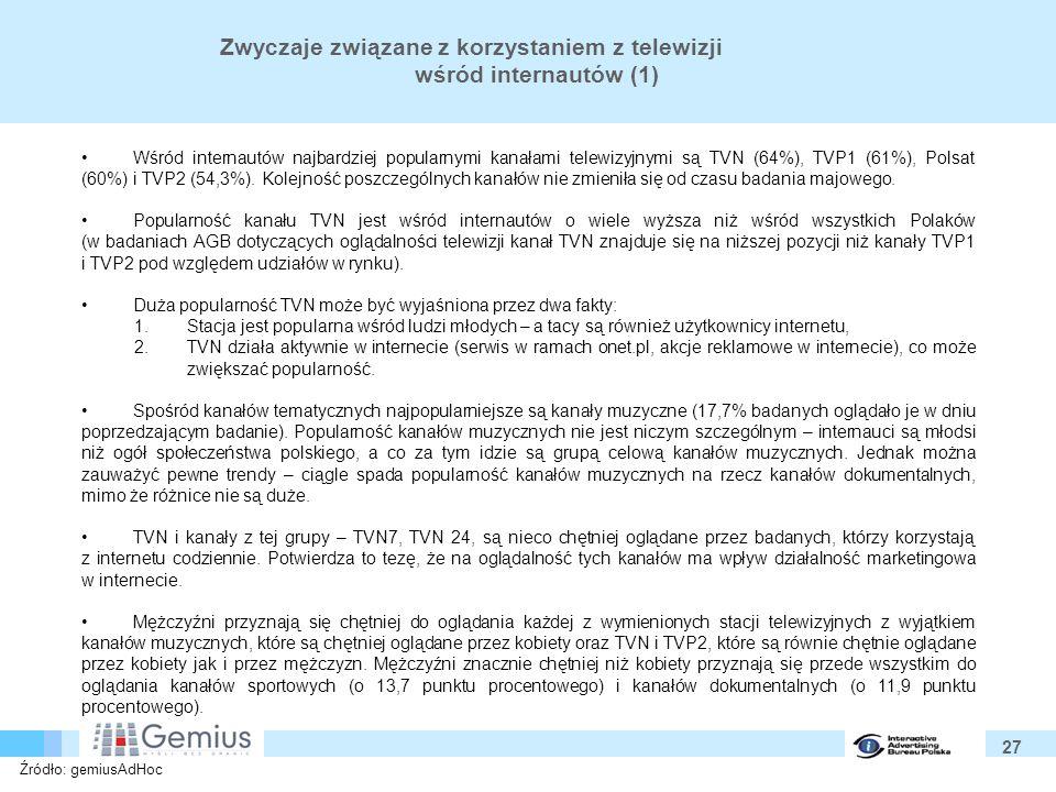 27 Zwyczaje związane z korzystaniem z telewizji wśród internautów (1) Wśród internautów najbardziej popularnymi kanałami telewizyjnymi są TVN (64%), TVP1 (61%), Polsat (60%) i TVP2 (54,3%).