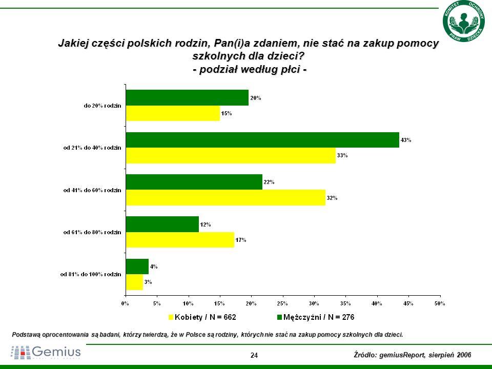 24 Jakiej części polskich rodzin, Pan(i)a zdaniem, nie stać na zakup pomocy szkolnych dla dzieci.