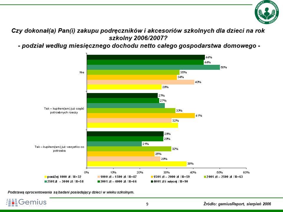 20 Jakiej części polskich rodzin, Pan(i)a zdaniem, nie stać na zakup pomocy szkolnych dla dzieci.