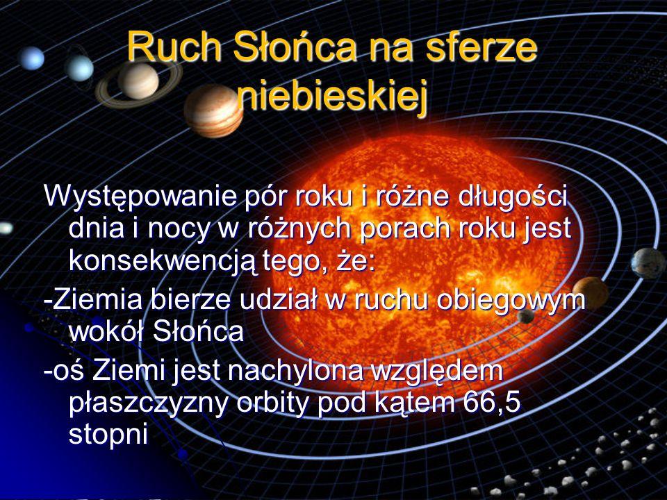 Ruch Słońca na sferze niebieskiej Występowanie pór roku i różne długości dnia i nocy w różnych porach roku jest konsekwencją tego, że: -Ziemia bierze udział w ruchu obiegowym wokół Słońca -oś Ziemi jest nachylona względem płaszczyzny orbity pod kątem 66,5 stopni