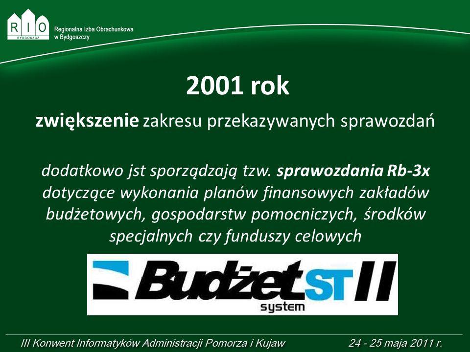2001 rok zwiększenie zakresu przekazywanych sprawozdań dodatkowo jst sporządzają tzw. sprawozdania Rb-3x dotyczące wykonania planów finansowych zakład