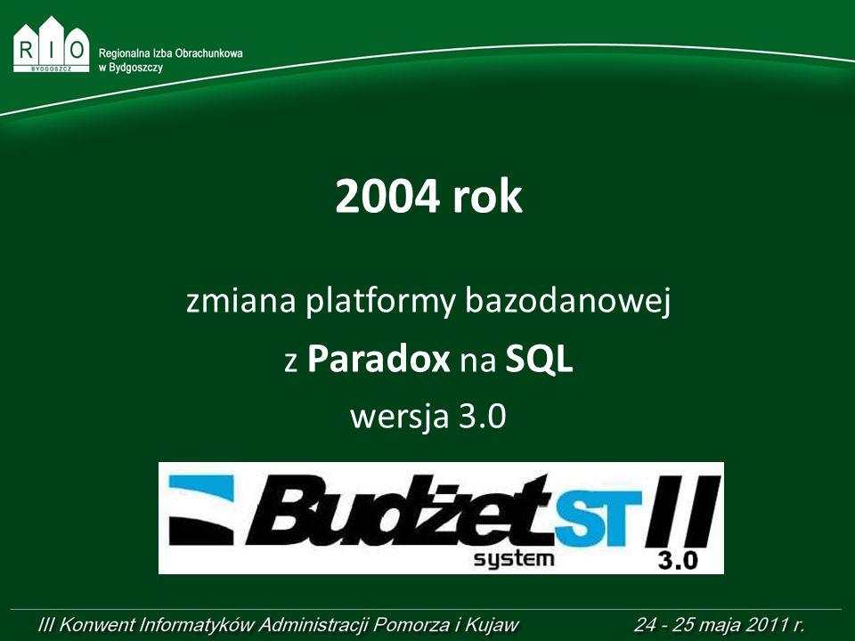 2004 rok zmiana platformy bazodanowej z Paradox na SQL wersja 3.0