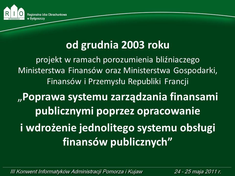 od grudnia 2003 roku projekt w ramach porozumienia bliźniaczego Ministerstwa Finansów oraz Ministerstwa Gospodarki, Finansów i Przemysłu Republiki Fra