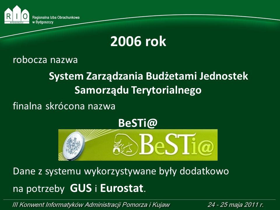2006 rok robocza nazwa System Zarządzania Budżetami Jednostek Samorządu Terytorialnego finalna skrócona nazwa BeSTi@ Dane z systemu wykorzystywane był