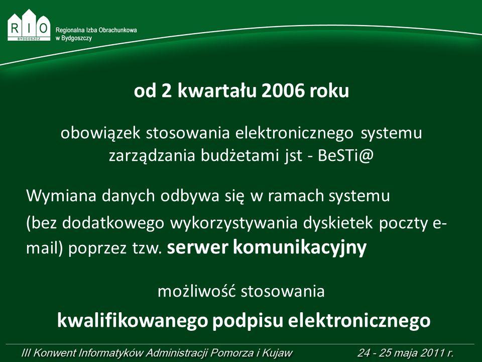 od 2 kwartału 2006 roku obowiązek stosowania elektronicznego systemu zarządzania budżetami jst - BeSTi@ Wymiana danych odbywa się w ramach systemu (be