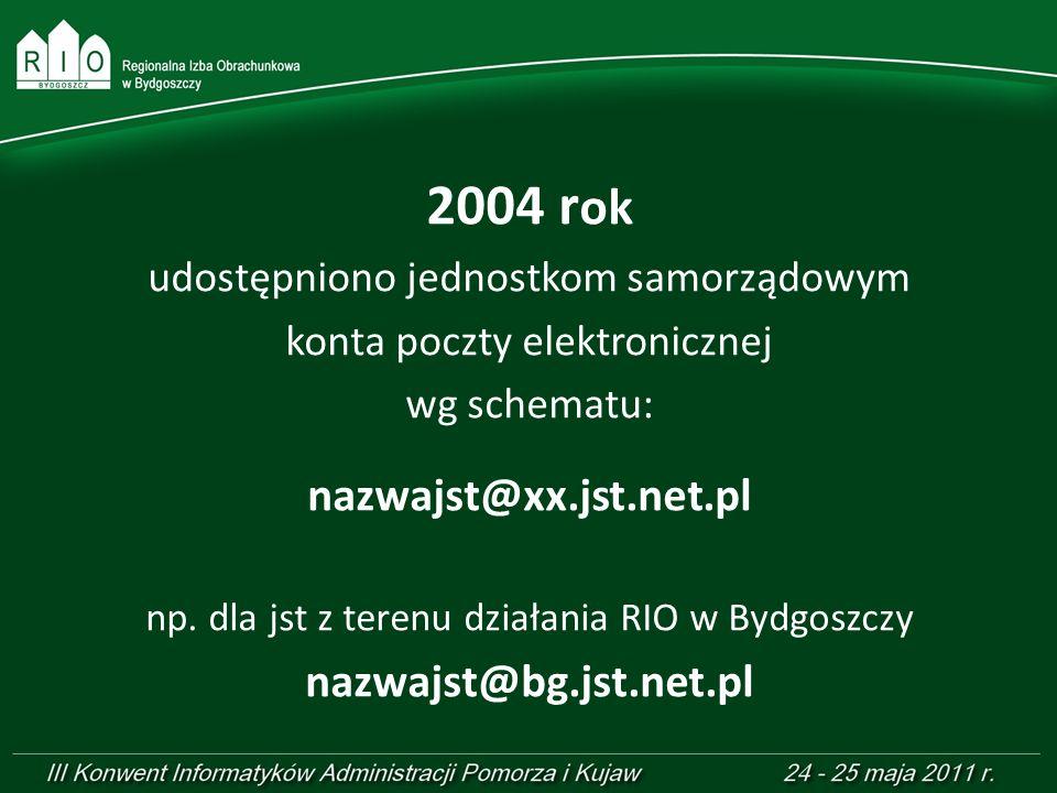2004 r ok udostępniono jednostkom samorządowym konta poczty elektronicznej wg schematu: nazwajst@xx.jst.net.pl np. dla jst z terenu działania RIO w By