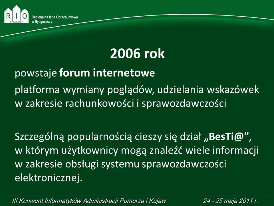 2006 rok powstaje forum interneto we platforma wymiany poglądów, udzielania wskazówek w zakresie rachunkowości i sprawozdawczości Szczególną popularno