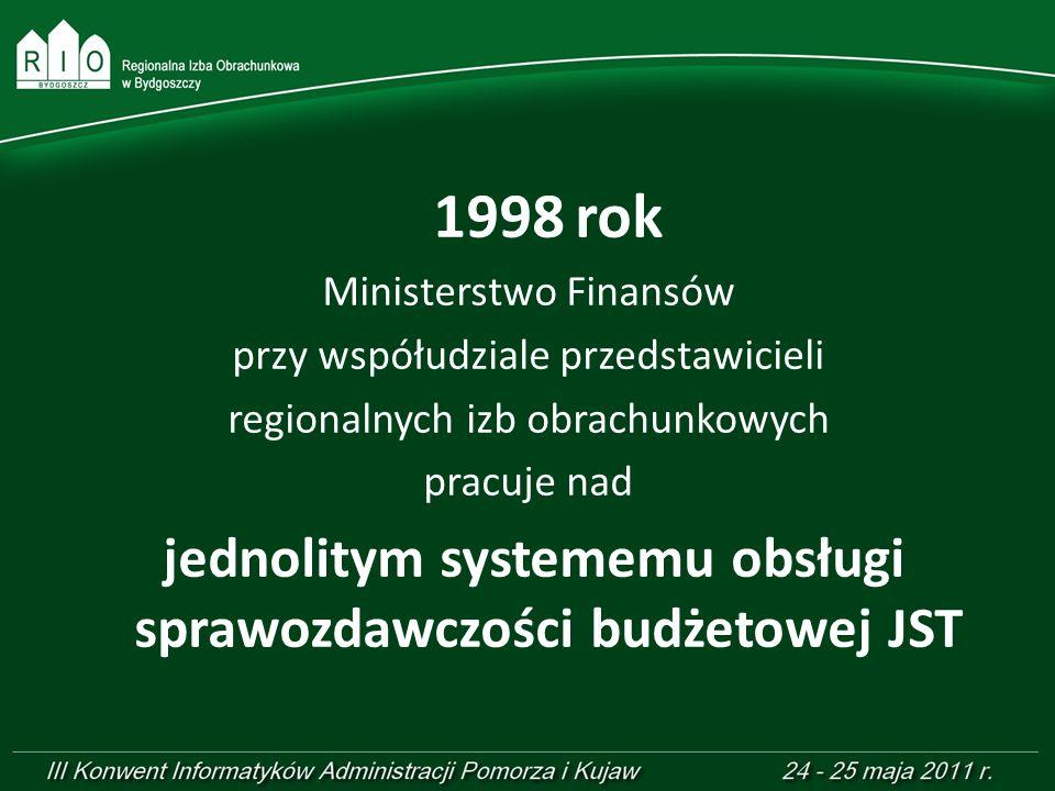 1998 rok Ministerstwo Finansów przy współudziale przedstawicieli regionalnych izb obrachunkowych pracuje nad jednolitym systememu obsługi sprawozdawcz