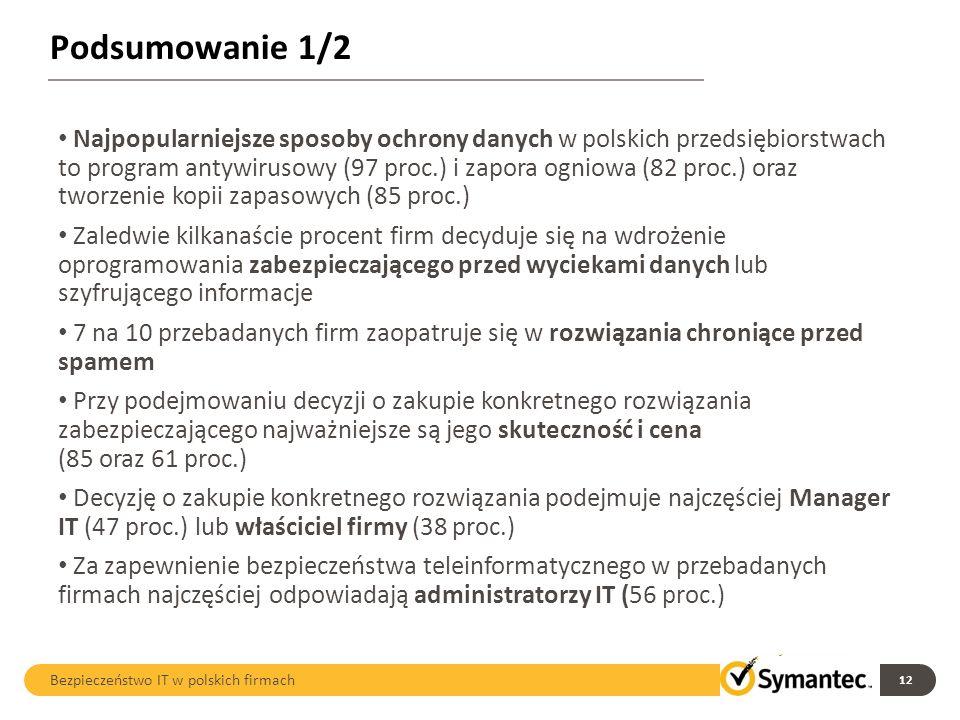 Podsumowanie 1/2 12 Bezpieczeństwo IT w polskich firmach Najpopularniejsze sposoby ochrony danych w polskich przedsiębiorstwach to program antywirusow