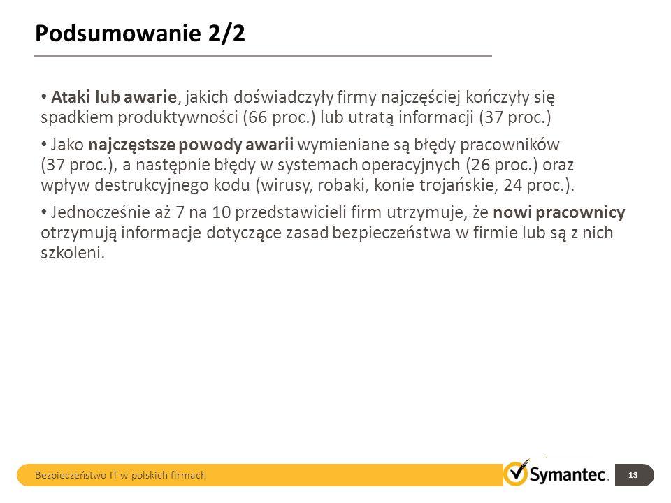 Podsumowanie 2/2 13 Bezpieczeństwo IT w polskich firmach Ataki lub awarie, jakich doświadczyły firmy najczęściej kończyły się spadkiem produktywności