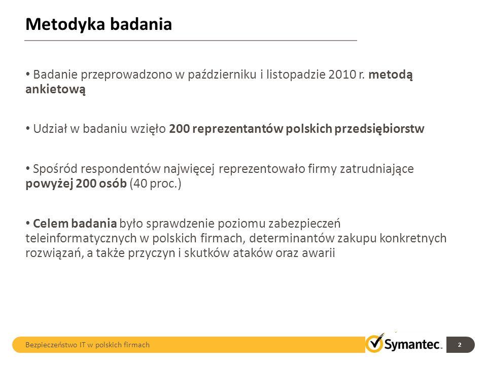 Metodyka badania 2 Bezpieczeństwo IT w polskich firmach Badanie przeprowadzono w październiku i listopadzie 2010 r. metodą ankietową Udział w badaniu