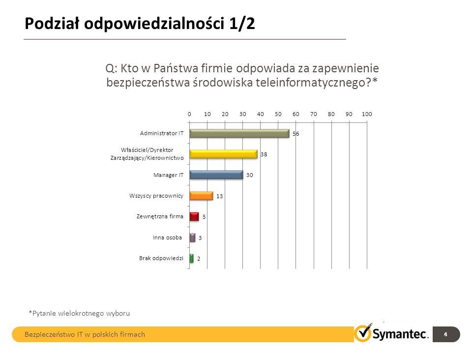 Podział odpowiedzialności 1/2 4 Bezpieczeństwo IT w polskich firmach Q: Kto w Państwa firmie odpowiada za zapewnienie bezpieczeństwa środowiska telein
