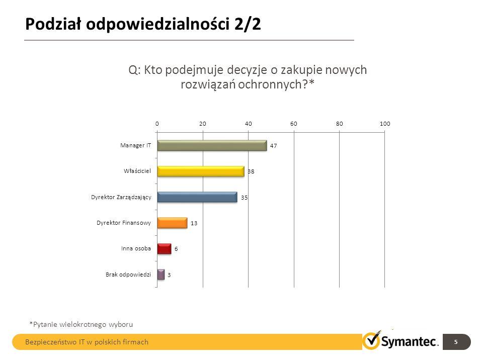 Podział odpowiedzialności 2/2 5 Bezpieczeństwo IT w polskich firmach Q: Kto podejmuje decyzje o zakupie nowych rozwiązań ochronnych?* *Pytanie wielokr