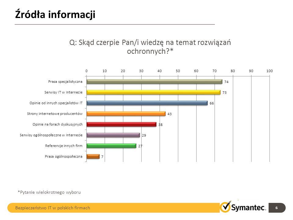 Źródła informacji 6 Bezpieczeństwo IT w polskich firmach Q: Skąd czerpie Pan/i wiedzę na temat rozwiązań ochronnych?* *Pytanie wielokrotnego wyboru