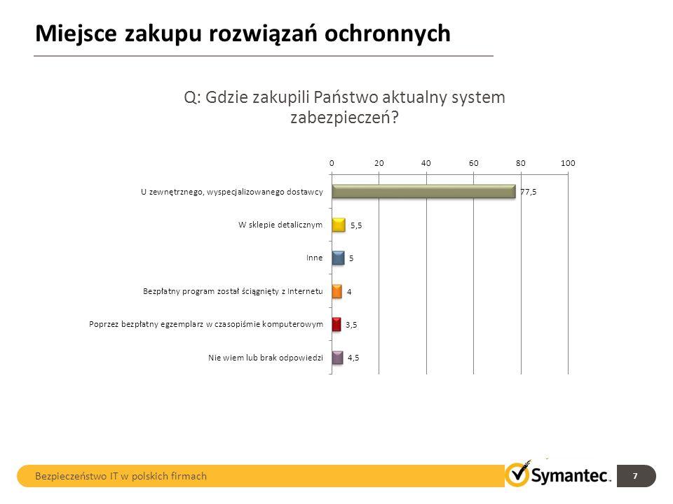 Decyzje zakupowe 8 Bezpieczeństwo IT w polskich firmach Q: Co według Pana/i ma największy wpływ na wybór rozwiązania ochronnego.