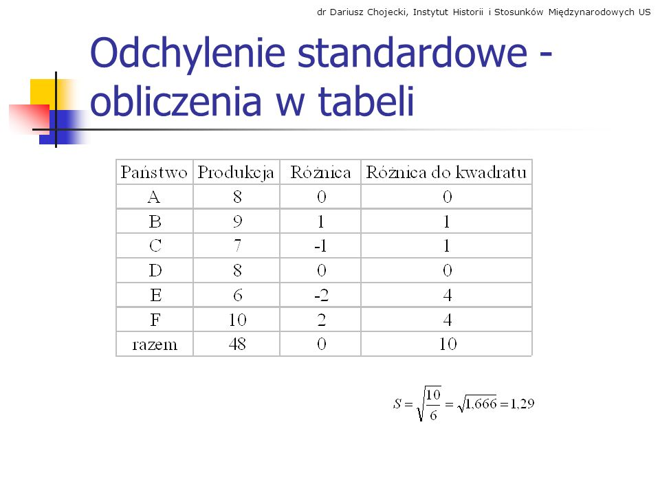 Odchylenie standardowe - obliczenia w tabeli dr Dariusz Chojecki, Instytut Historii i Stosunków Międzynarodowych US