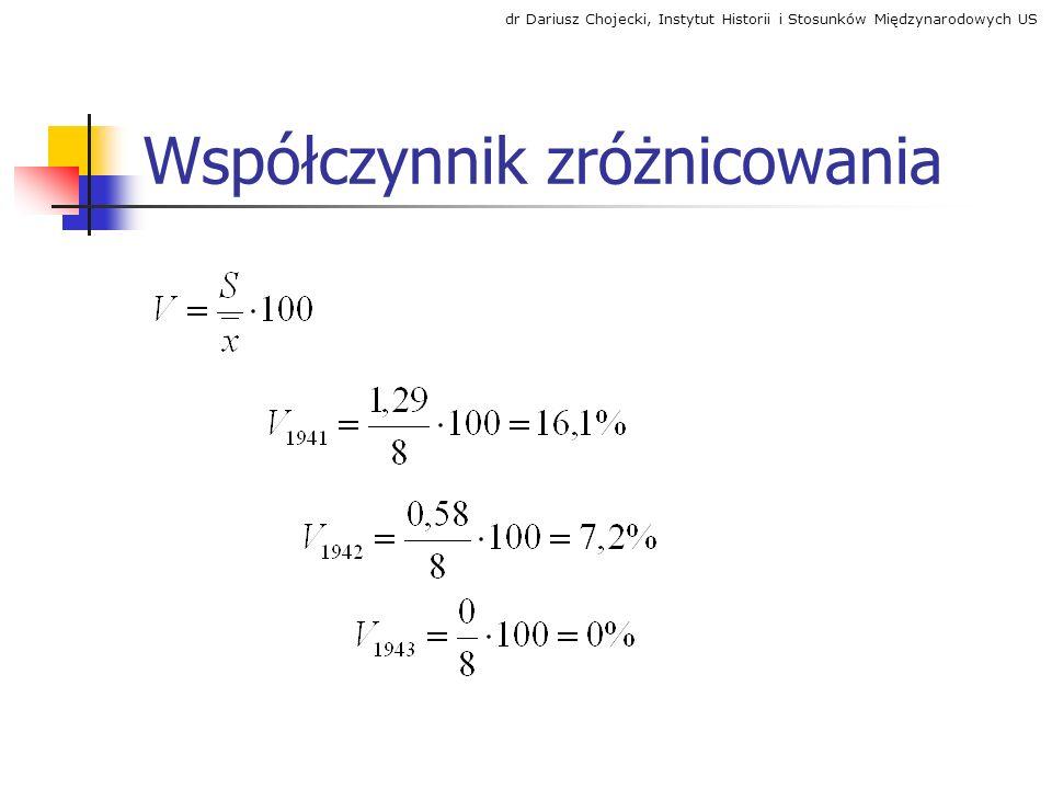 Współczynnik zróżnicowania dr Dariusz Chojecki, Instytut Historii i Stosunków Międzynarodowych US