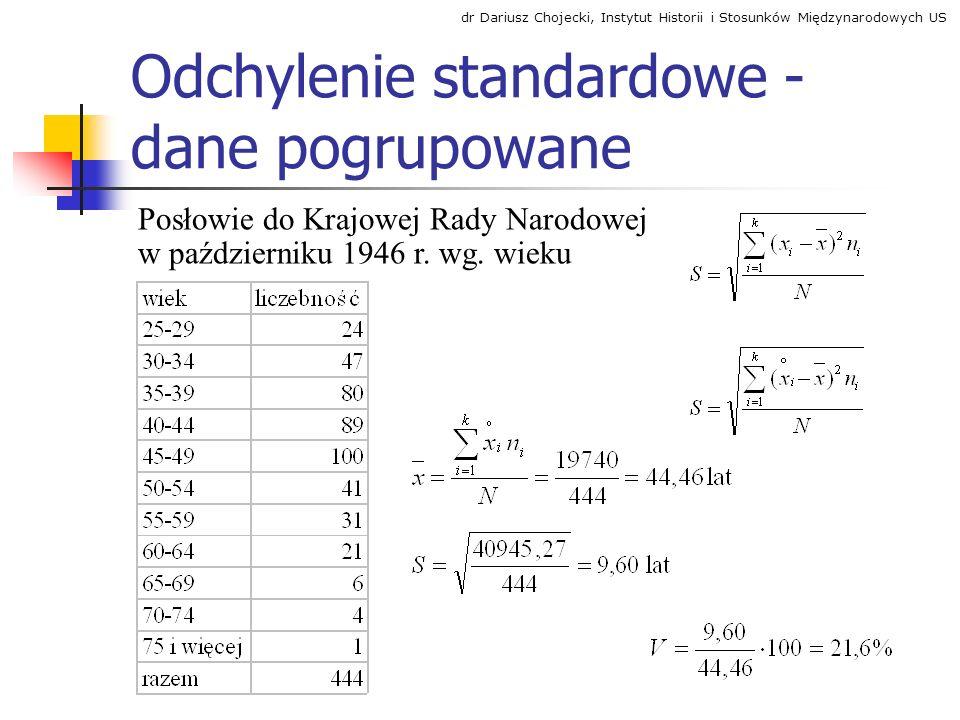 Odchylenie standardowe - dane pogrupowane Posłowie do Krajowej Rady Narodowej w październiku 1946 r.