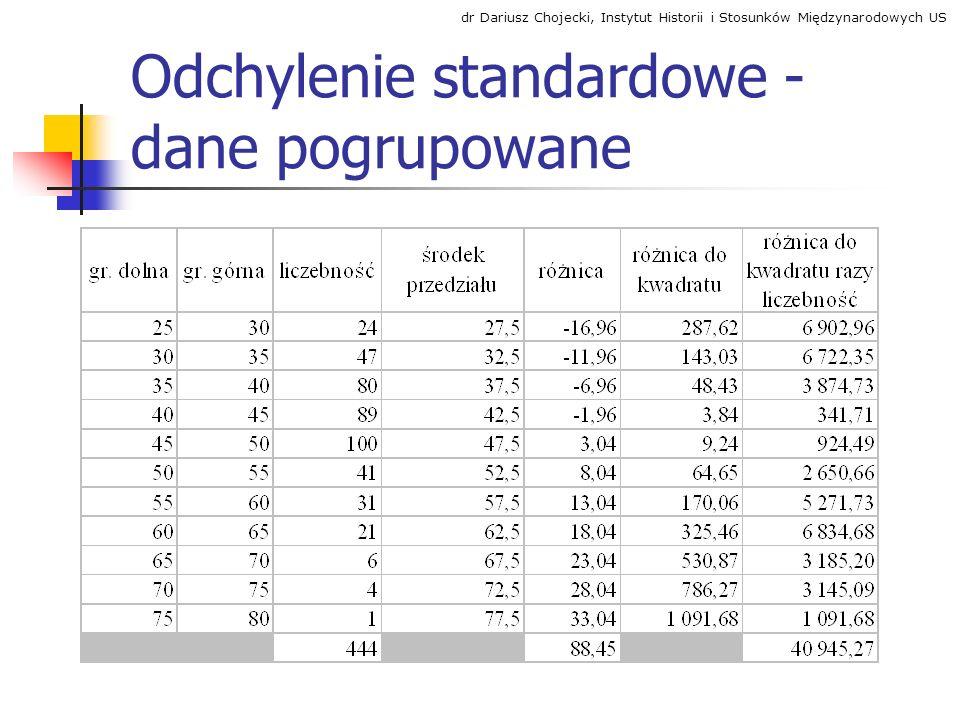 Odchylenie standardowe - dane pogrupowane dr Dariusz Chojecki, Instytut Historii i Stosunków Międzynarodowych US