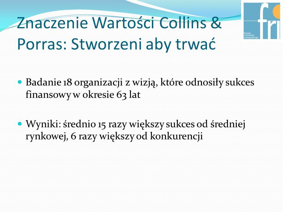 Znaczenie Wartości Collins & Porras: Stworzeni aby trwać Badanie 18 organizacji z wizją, które odnosiły sukces finansowy w okresie 63 lat Wyniki: śred