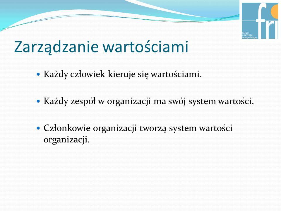 Zarządzanie wartościami Każdy człowiek kieruje się wartościami. Każdy zespół w organizacji ma swój system wartości. Członkowie organizacji tworzą syst