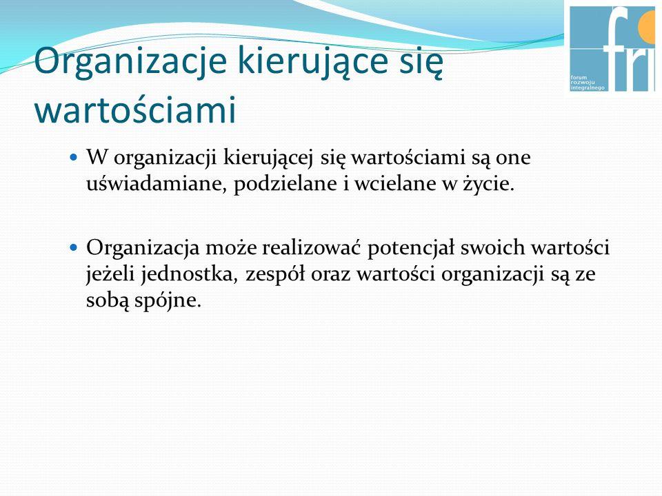 Organizacje kierujące się wartościami W organizacji kierującej się wartościami są one uświadamiane, podzielane i wcielane w życie. Organizacja może re