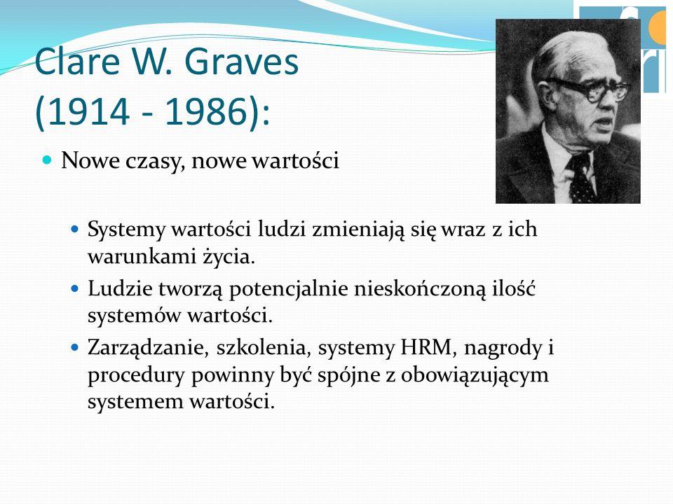 Clare W. Graves (1914 - 1986): Nowe czasy, nowe wartości Systemy wartości ludzi zmieniają się wraz z ich warunkami życia. Ludzie tworzą potencjalnie n