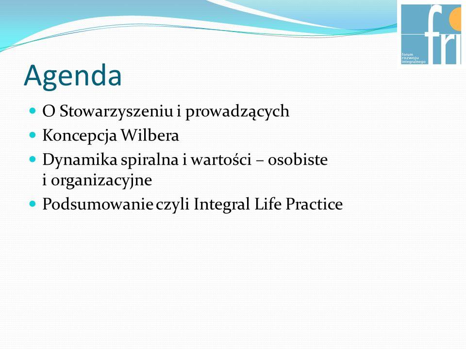 Agenda O Stowarzyszeniu i prowadzących Koncepcja Wilbera Dynamika spiralna i wartości – osobiste i organizacyjne Podsumowanie czyli Integral Life Prac