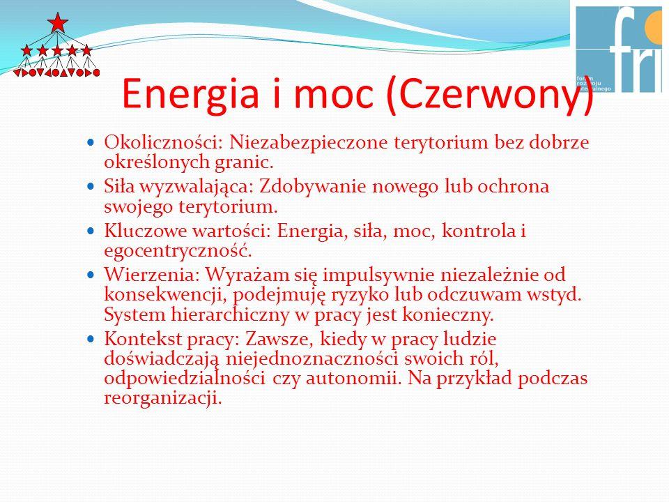 Energia i moc (Czerwony) Okoliczności: Niezabezpieczone terytorium bez dobrze określonych granic. Siła wyzwalająca: Zdobywanie nowego lub ochrona swoj
