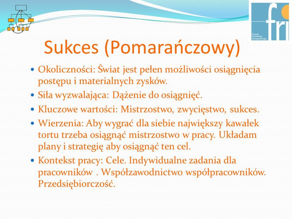 Sukces (Pomarańczowy) Okoliczności: Świat jest pełen możliwości osiągnięcia postępu i materialnych zysków. Siła wyzwalająca: Dążenie do osiągnięć. Klu