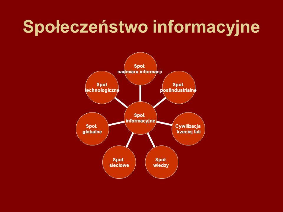 Społeczeństwo informacyjne Umiejętność wytwarzania, przechowywania, przekazywania, pobierania i wykorzystywania informacji (wiedzy) Powszechny i nieograniczony dostęp do technologii informacyjnych i komunikacyjnych