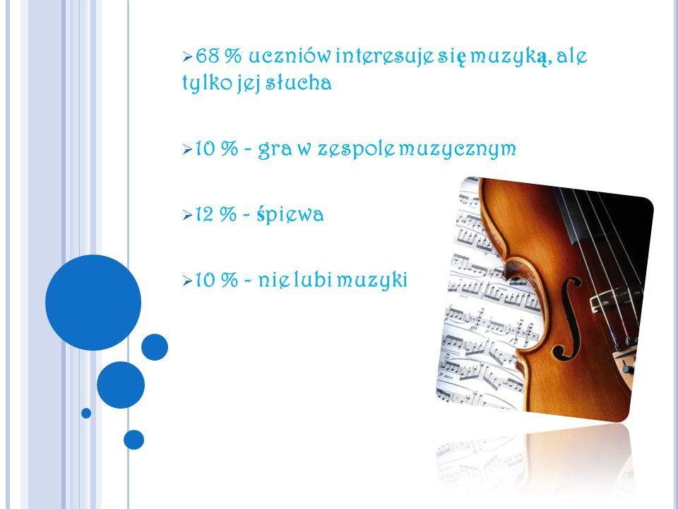 68 % uczniów interesuje si ę muzyk ą, ale tylko jej słucha 10 % - gra w zespole muzycznym 12 % - ś piewa 10 % - nie lubi muzyki