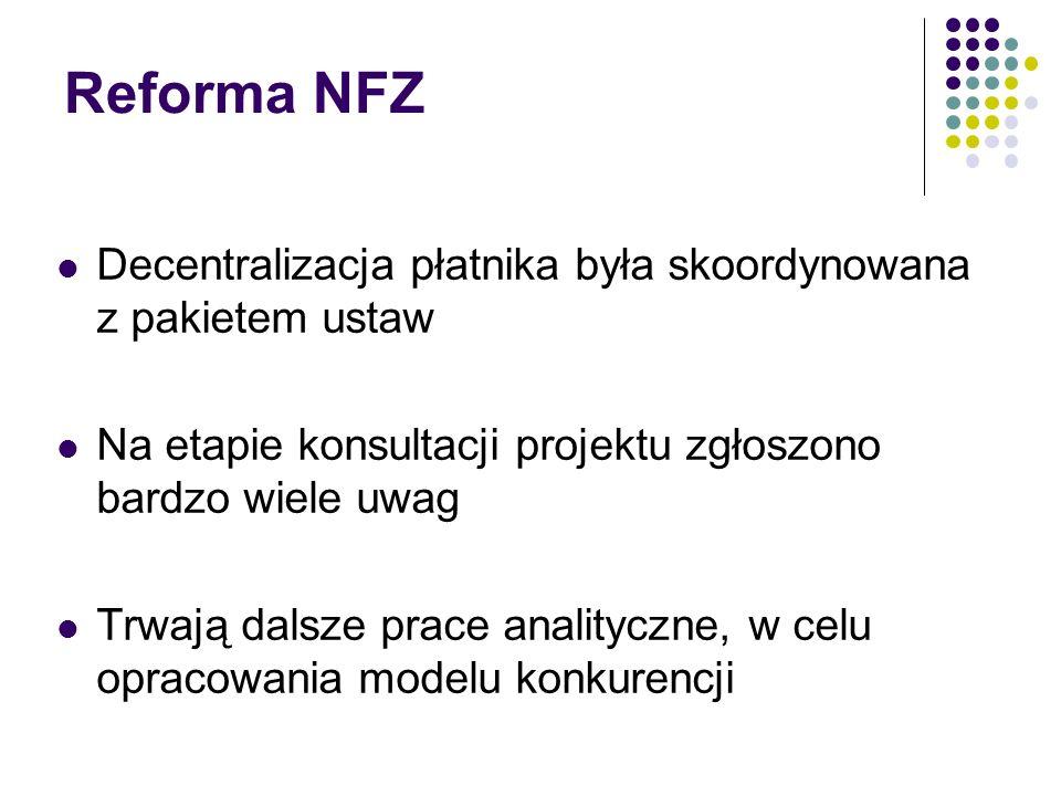 Reforma NFZ Decentralizacja płatnika była skoordynowana z pakietem ustaw Na etapie konsultacji projektu zgłoszono bardzo wiele uwag Trwają dalsze prace analityczne, w celu opracowania modelu konkurencji