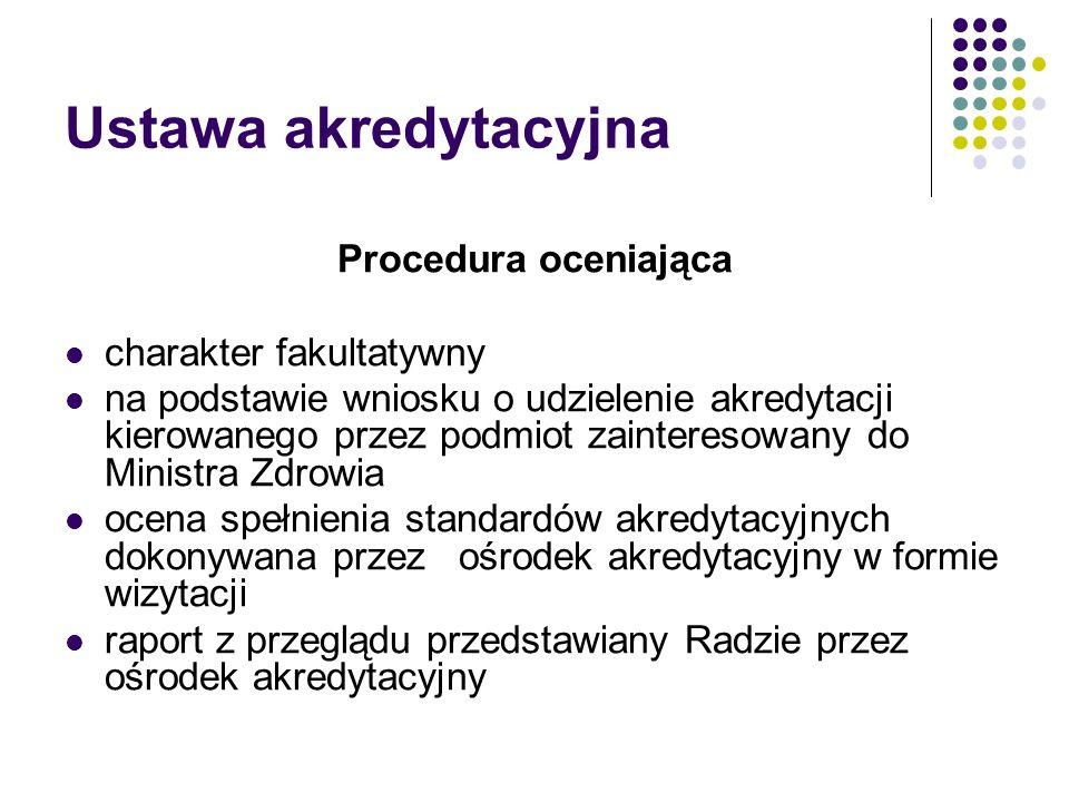 Ustawa akredytacyjna Procedura oceniająca charakter fakultatywny na podstawie wniosku o udzielenie akredytacji kierowanego przez podmiot zainteresowany do Ministra Zdrowia ocena spełnienia standardów akredytacyjnych dokonywana przez ośrodek akredytacyjny w formie wizytacji raport z przeglądu przedstawiany Radzie przez ośrodek akredytacyjny