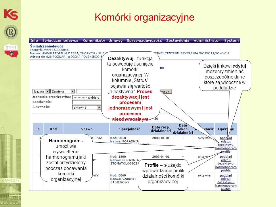 Dezaktywuj - funkcja ta powoduję usunięcie komórki organizacyjnej. W kolumnie Status pojawia się wartość nieaktywna. Proces dezaktywacji jest procesem