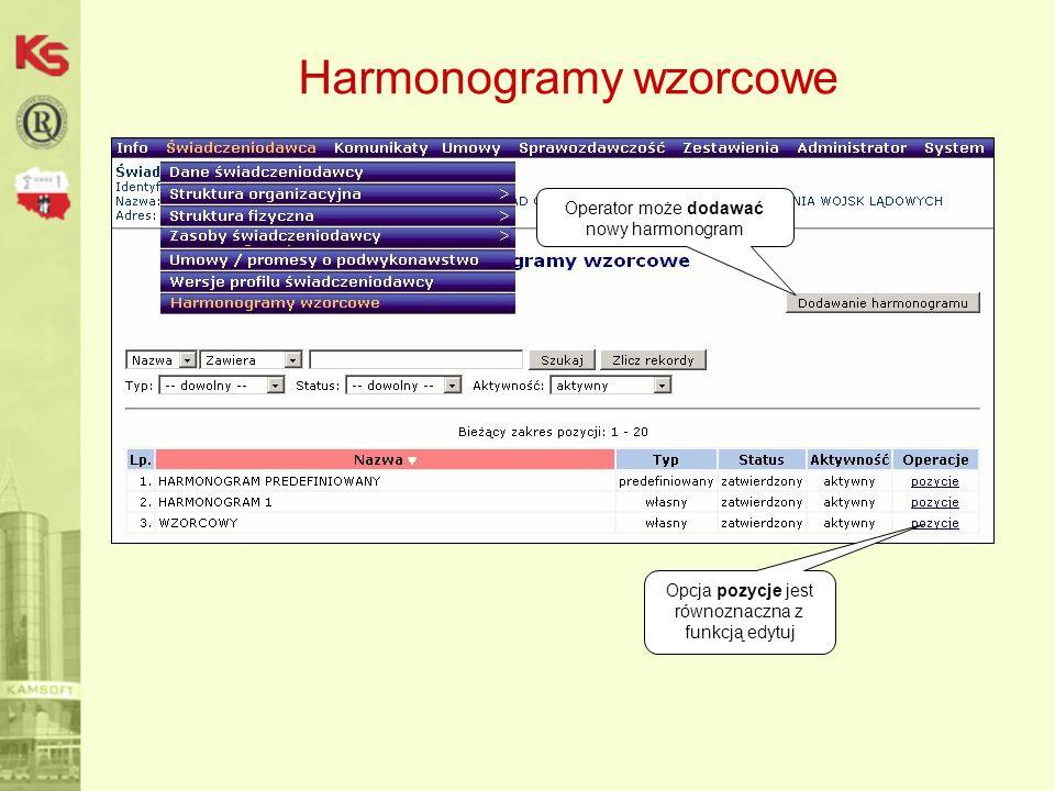 Harmonogramy wzorcowe Operator może dodawać nowy harmonogram Opcja pozycje jest równoznaczna z funkcją edytuj