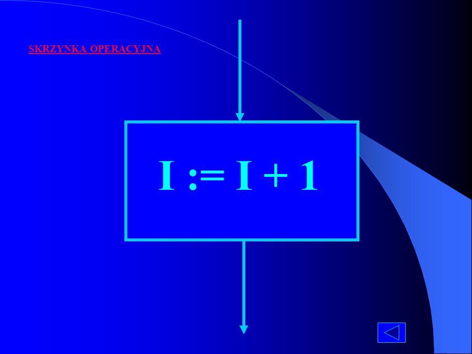 INSTRUKCJA PRZYPISANIA Jest to najprostsza instrukcja w każdym języku programowania. Można ją przedstawić w następujący sposób: Z := W Z oznacza zmien