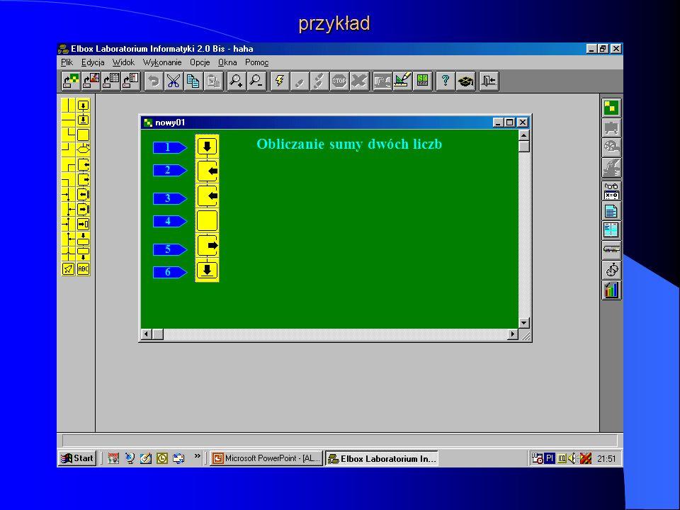 LABORATORIUM INFORMATYKI Program ELI umożliwia konstruowanie i analizowanie działania algorytmów, przedstawionych w postaci schematów blokowych. Schem