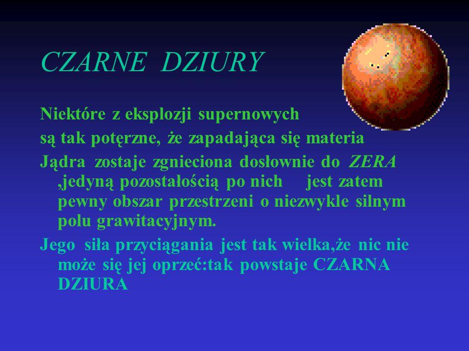 CZARNE DZIURY Niektóre z eksplozji supernowych są tak potęrzne, że zapadająca się materia Jądra zostaje zgnieciona dosłownie do ZERA,jedyną pozostałoś