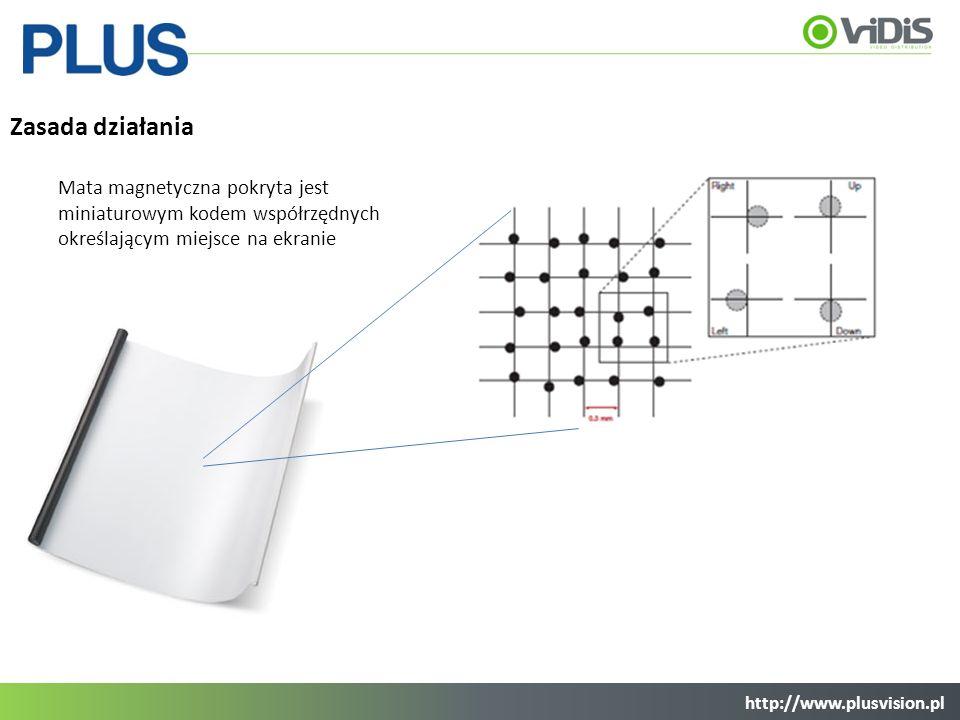 Zasada działania Mata magnetyczna pokryta jest miniaturowym kodem współrzędnych określającym miejsce na ekranie http://www.plusvision.pl