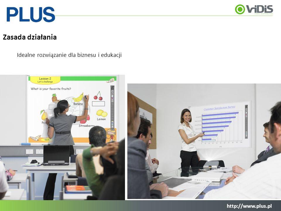 http://www.plus.pl Zasada działania Idealne rozwiązanie dla biznesu i edukacji