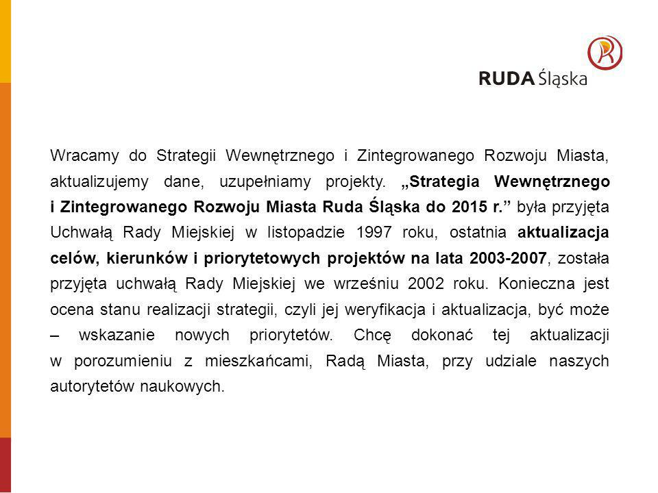 Wracamy do Strategii Wewnętrznego i Zintegrowanego Rozwoju Miasta, aktualizujemy dane, uzupełniamy projekty. Strategia Wewnętrznego i Zintegrowanego R