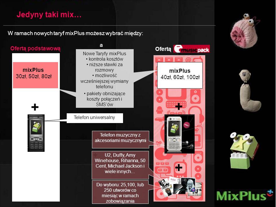 3 pakiety obniżające koszty połączeń i SMSów Jedyny taki mix… W ramach nowych taryf mixPlus możesz wybrać między: Ofertą podstawową mixPlus 30zł, 50zł, 80zł + mixPlus 40zł, 60zł, 100zł + + Ofertą a + Telefon muzyczny z akcesoriami muzycznymi Nowe Taryfy mixPlus kontrola kosztów niższe stawki za rozmowy możliwość wcześniejszej wymiany telefonu Do wyboru: 25,100, lub 250 utworów co miesiąc w ramach zobowiązania Telefon uniwersalny U2, Duffy, Amy Winehouse, Rihanna, 50 Cent, Michael Jackson i wiele innych…