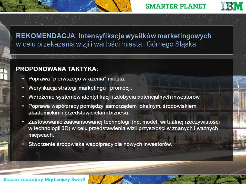6 Rekomendacje - pomysły na poprawę działań Marketingowych PROPONOWANA TAKTYKA: Poprawa pierwszego wrażenia miasta.