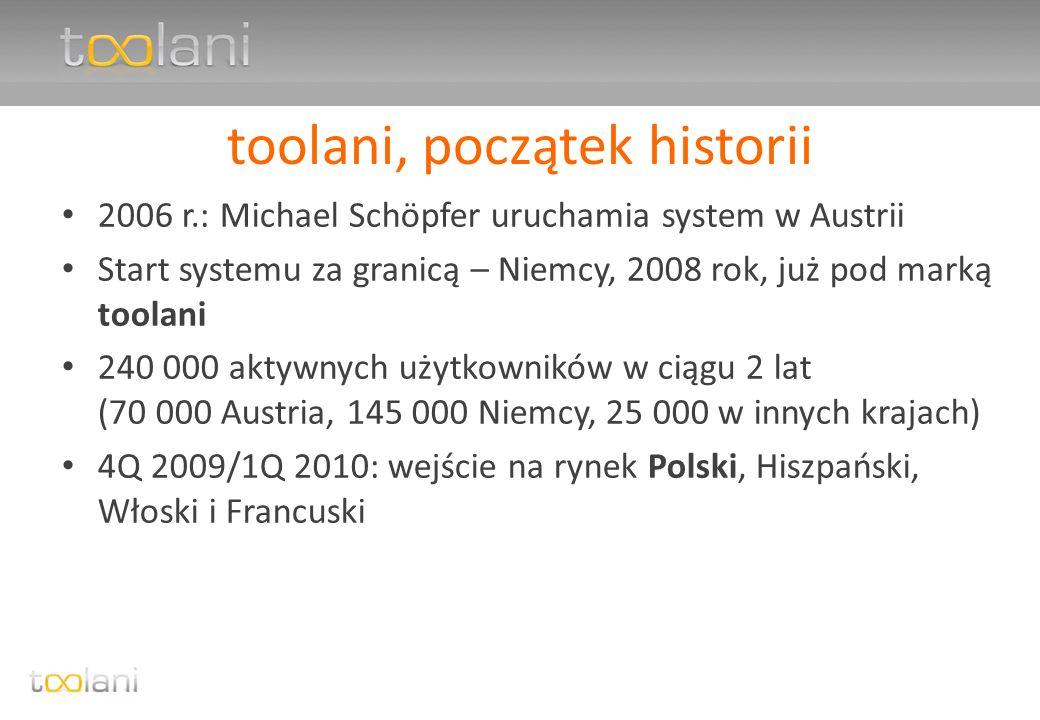 toolani, początek historii 2006 r.: Michael Schöpfer uruchamia system w Austrii Start systemu za granicą – Niemcy, 2008 rok, już pod marką toolani 240 000 aktywnych użytkowników w ciągu 2 lat (70 000 Austria, 145 000 Niemcy, 25 000 w innych krajach) 4Q 2009/1Q 2010: wejście na rynek Polski, Hiszpański, Włoski i Francuski