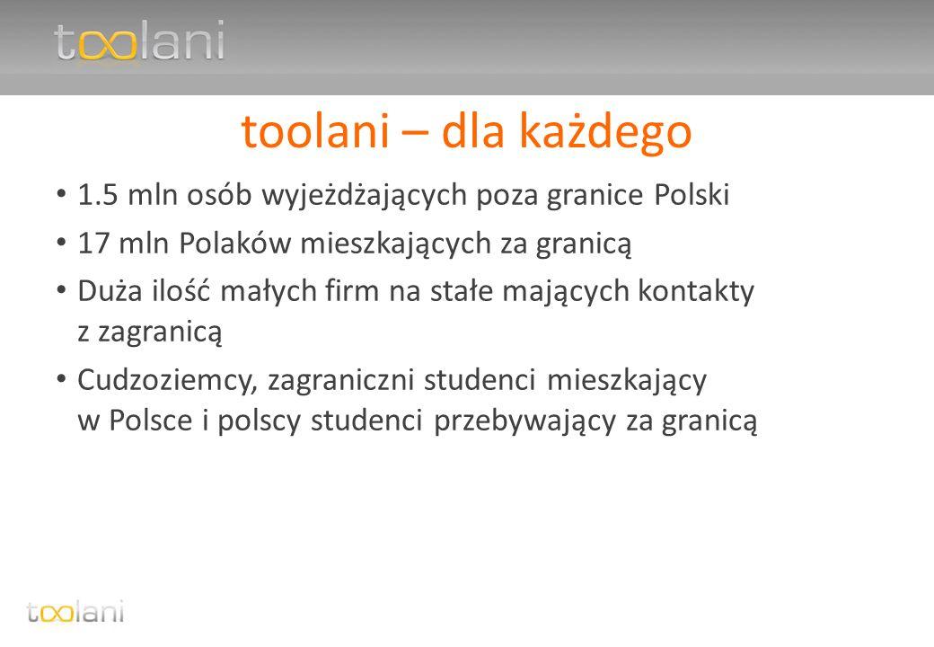 toolani – dla każdego 1.5 mln osób wyjeżdżających poza granice Polski 17 mln Polaków mieszkających za granicą Duża ilość małych firm na stałe mających kontakty z zagranicą Cudzoziemcy, zagraniczni studenci mieszkający w Polsce i polscy studenci przebywający za granicą