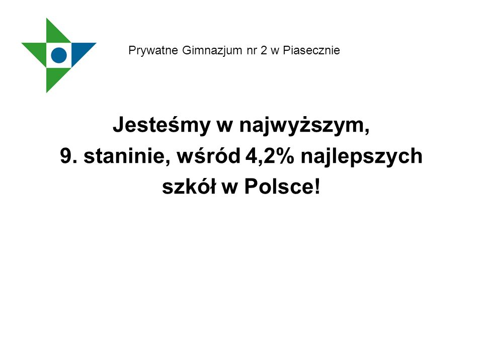 Jesteśmy w najwyższym, 9.staninie, wśród 4,2% najlepszych szkół w Polsce.