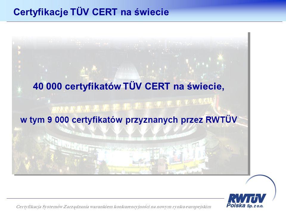 Certyfikacje TÜV CERT na świecie 40 000 certyfikatów TÜV CERT na świecie, w tym 9 000 certyfikatów przyznanych przez RWTÜV Certyfikacja Systemów Zarządzania warunkiem konkurencyjności na nowym rynku europejskim